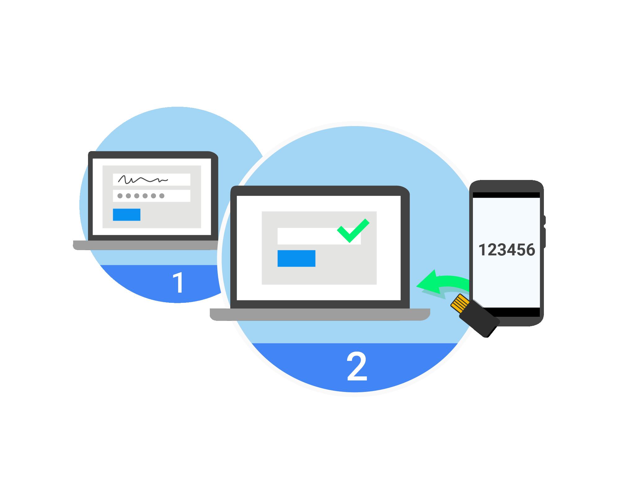 Google: Jön a kétlépcsős hitelesítés